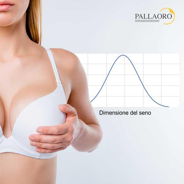 chirugia estetica seno dimensione