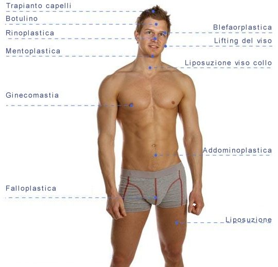chirurgia estetica uomo interventi